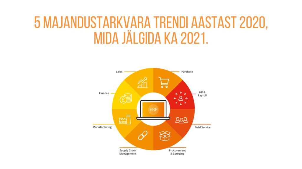 5 majandustarkvara trendi aastast 2020, mida jälgida ka 2021. aastal.